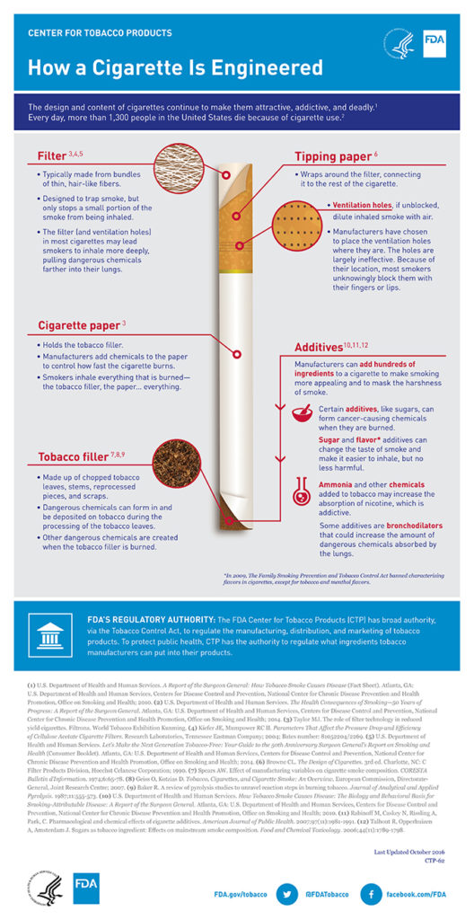marketing and tobacco products
